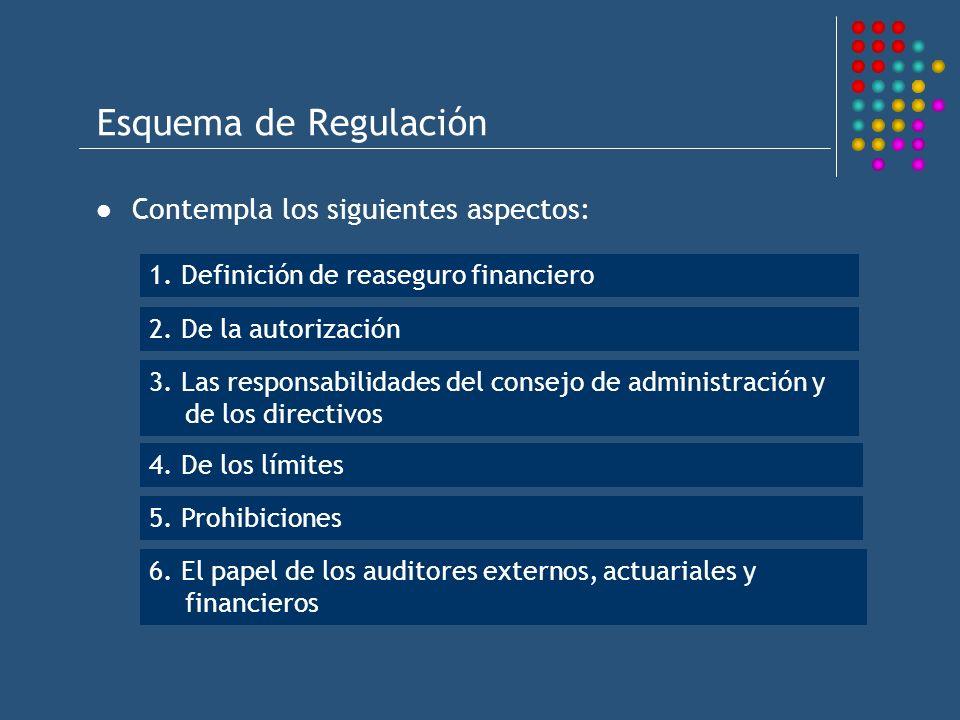 Esquema de Regulación 1. Definición de reaseguro financiero 2. De la autorización Contempla los siguientes aspectos: 3. Las responsabilidades del cons