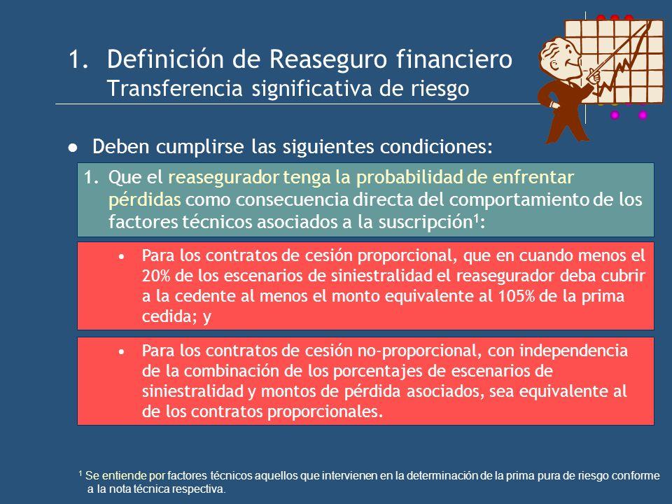 1.Definición de Reaseguro financiero Transferencia significativa de riesgo Deben cumplirse las siguientes condiciones: 1.Que el reasegurador tenga la probabilidad de enfrentar pérdidas como consecuencia directa del comportamiento de los factores técnicos asociados a la suscripción 1 : Para los contratos de cesión proporcional, que en cuando menos el 20% de los escenarios de siniestralidad el reasegurador deba cubrir a la cedente al menos el monto equivalente al 105% de la prima cedida; y Para los contratos de cesión no-proporcional, con independencia de la combinación de los porcentajes de escenarios de siniestralidad y montos de pérdida asociados, sea equivalente al de los contratos proporcionales.