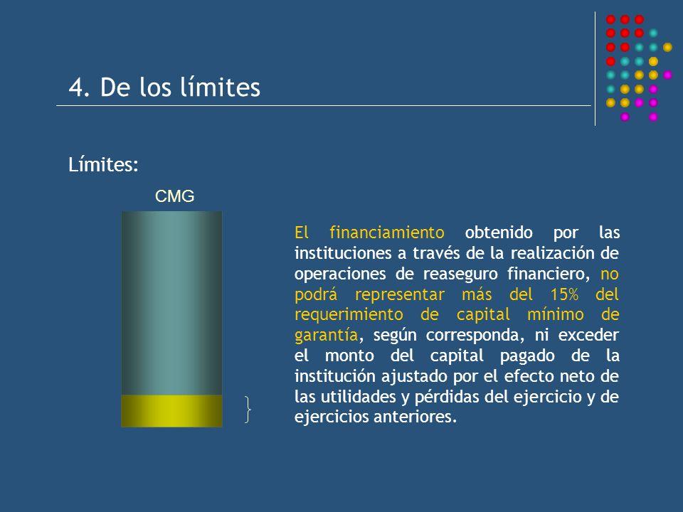 4. De los límites Límites: El financiamiento obtenido por las instituciones a través de la realización de operaciones de reaseguro financiero, no podr