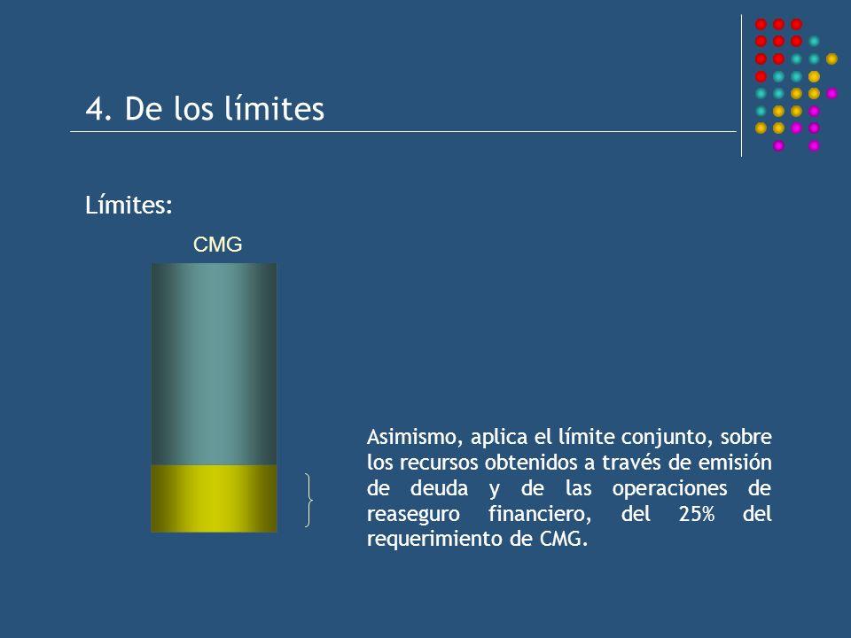 4. De los límites Límites: Asimismo, aplica el límite conjunto, sobre los recursos obtenidos a través de emisión de deuda y de las operaciones de reas