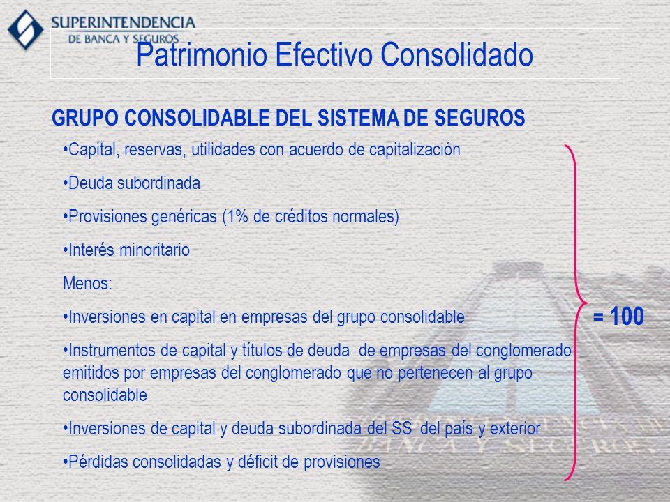 Patrimonio Efectivo Consolidado GRUPO CONSOLIDABLE DEL SISTEMA DE SEGUROS Capital, reservas, utilidades con acuerdo de capitalización Deuda subordinada Provisiones genéricas (1% de créditos normales) Interés minoritario Menos: Inversiones en capital en empresas del grupo consolidable Instrumentos de capital y títulos de deuda de empresas del conglomerado emitidos por empresas del conglomerado que no pertenecen al grupo consolidable Inversiones de capital y deuda subordinada del SS del país y exterior Pérdidas consolidadas y déficit de provisiones = 100