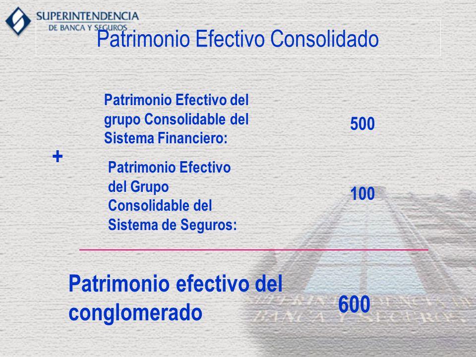 Patrimonio Efectivo Consolidado 500 100 600 Patrimonio Efectivo del grupo Consolidable del Sistema Financiero: Patrimonio Efectivo del Grupo Consolidable del Sistema de Seguros: Patrimonio efectivo del conglomerado +