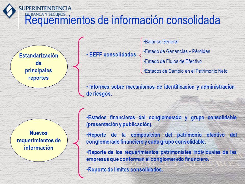 Requerimientos de información consolidada Estandarización de principales reportes EEFF consolidados Nuevos requerimientos de información Estados finan
