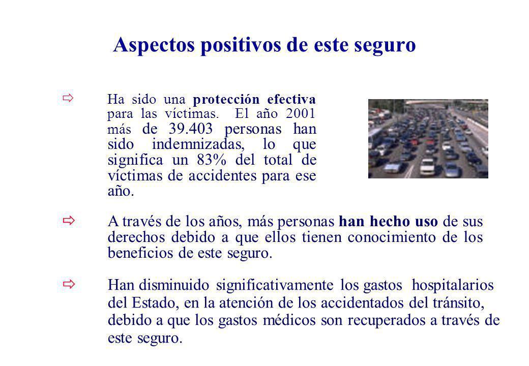Aspectos positivos de este seguro ðHa sido una protección efectiva para las víctimas. El año 2001 más de 39.403 personas han sido indemnizadas, lo que