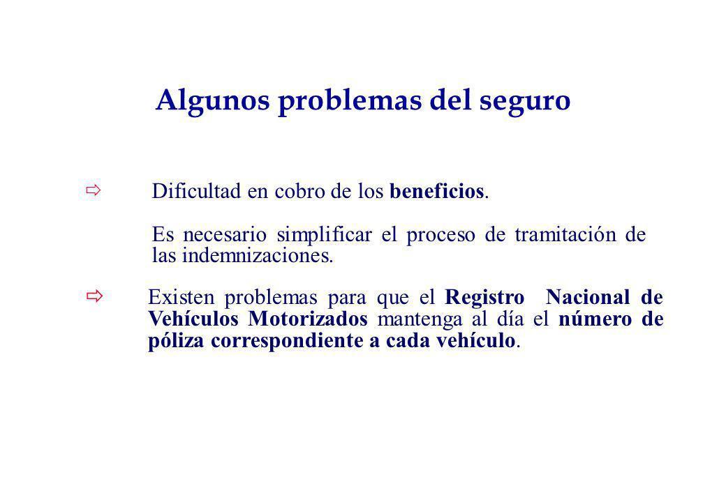 Algunos problemas del seguro ð Dificultad en cobro de los beneficios. Es necesario simplificar el proceso de tramitación de las indemnizaciones. ðExis