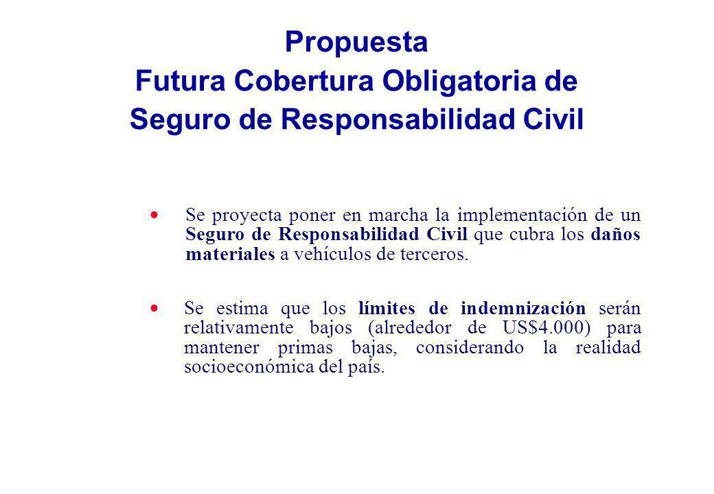 Se proyecta poner en marcha la implementación de un Seguro de Responsabilidad Civil que cubra los daños materiales a vehículos de terceros. Se estima