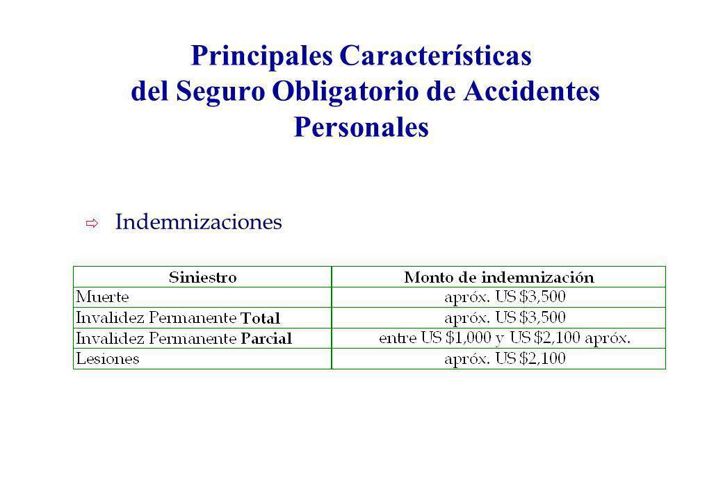 La aseguradora debe pagar las indemnizaciones dentro del plazo de 10 días una vez presentada la documentación requerida.