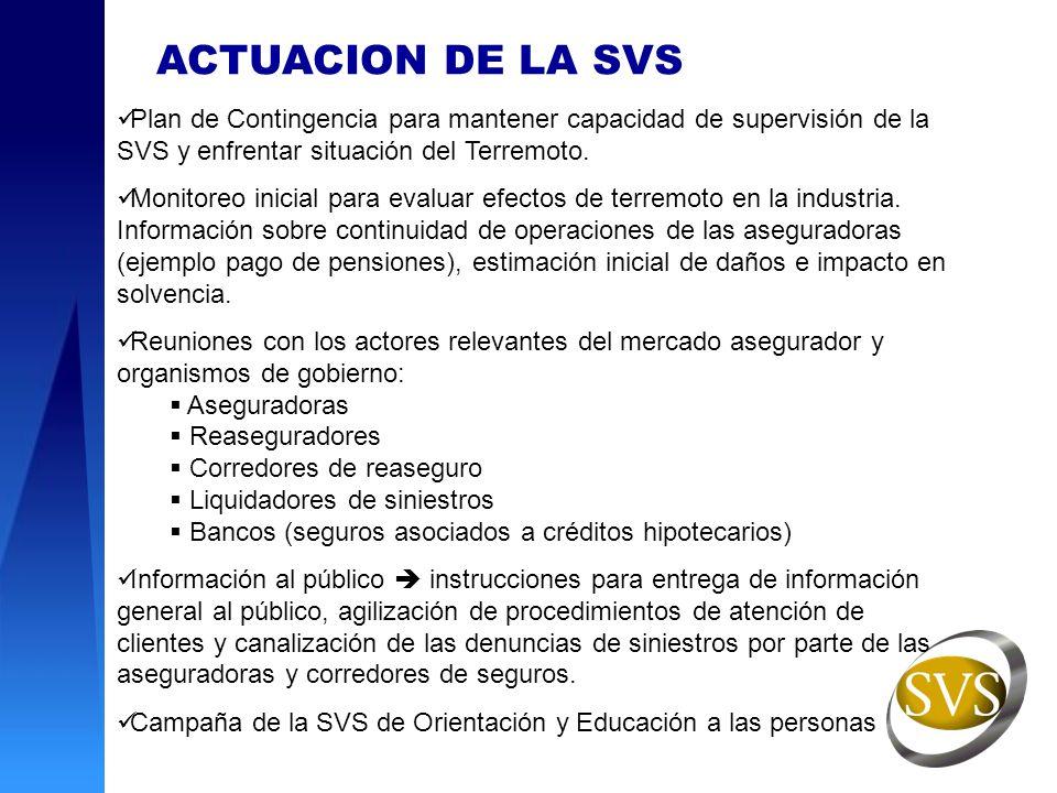 Plan de Contingencia para mantener capacidad de supervisión de la SVS y enfrentar situación del Terremoto. Monitoreo inicial para evaluar efectos de t