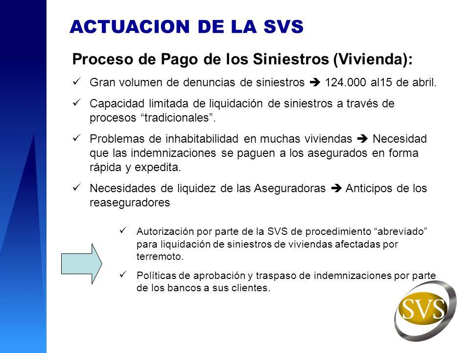 Proceso de Pago de los Siniestros (Vivienda): Gran volumen de denuncias de siniestros 124.000 al15 de abril. Capacidad limitada de liquidación de sini