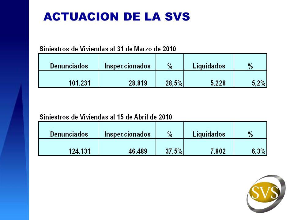 REGULACIÓN Y SOLVENCIA TEMAS DE DESARROLLO AGENDA