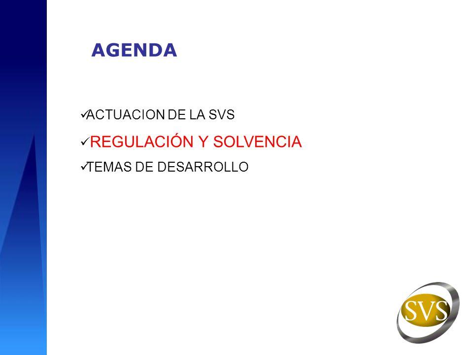 REGULACION Y SOLVENCIA Requerimientos asociados al Reaseguro: Constitución de Reserva Catastrófica de Terremoto.