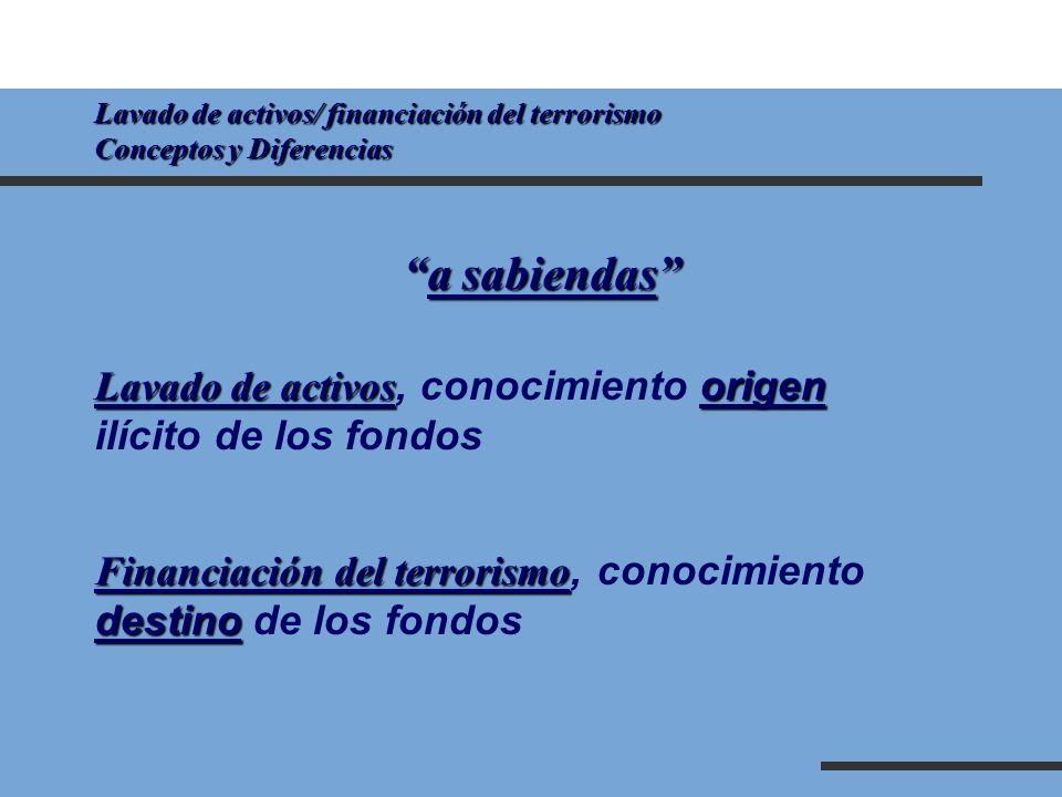 Lavado de activos/ financiación del terrorismo Conceptos y Diferencias a sabiendasa sabiendas Lavado de activos origen Lavado de activos, conocimiento