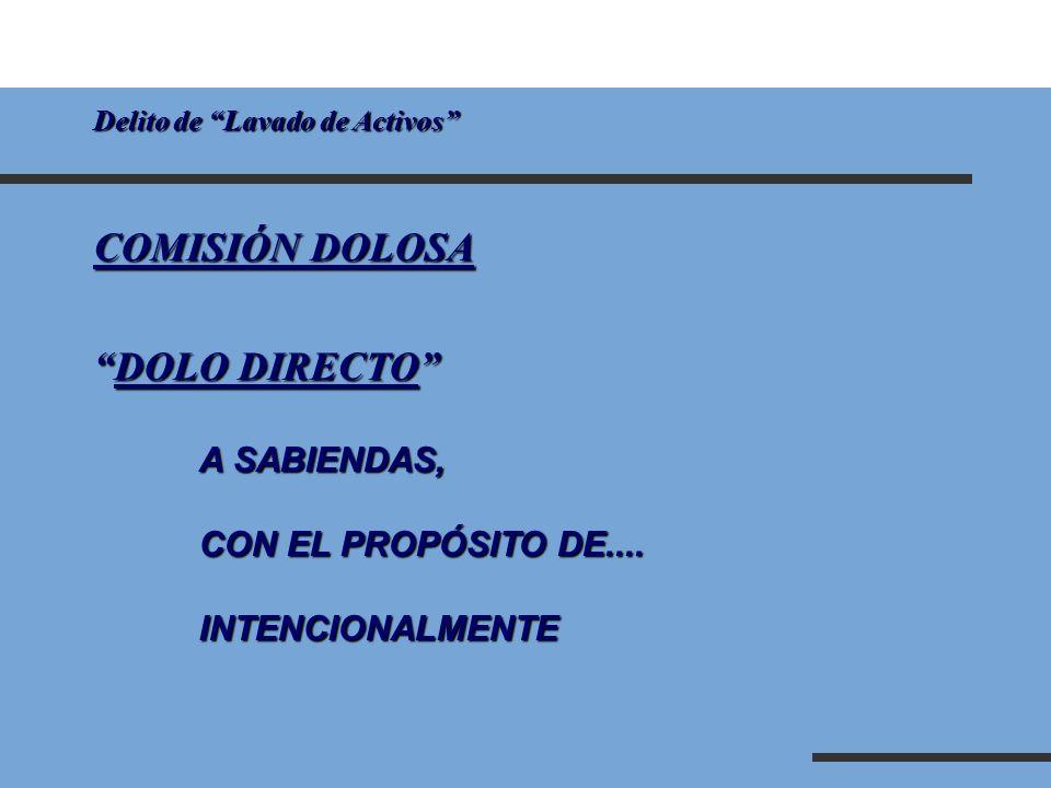 Delito de Lavado de Activos COMISIÓN DOLOSA DOLO DIRECTODOLO DIRECTO A SABIENDAS, CON EL PROPÓSITO DE.... INTENCIONALMENTE