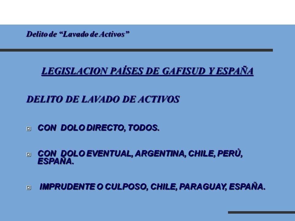 Delito de Lavado de Activos LEGISLACION PAÍSES DE GAFISUD Y ESPAÑA DELITO DE LAVADO DE ACTIVOS CON DOLO DIRECTO, TODOS. CON DOLO DIRECTO, TODOS. CON D