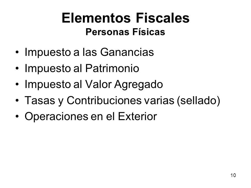 10 Elementos Fiscales Personas Físicas Impuesto a las Ganancias Impuesto al Patrimonio Impuesto al Valor Agregado Tasas y Contribuciones varias (sella