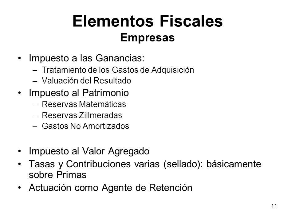 11 Elementos Fiscales Empresas Impuesto a las Ganancias: –Tratamiento de los Gastos de Adquisición –Valuación del Resultado Impuesto al Patrimonio –Re