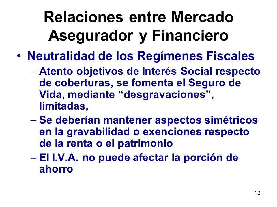 13 Relaciones entre Mercado Asegurador y Financiero Neutralidad de los Regímenes Fiscales –Atento objetivos de Interés Social respecto de coberturas,