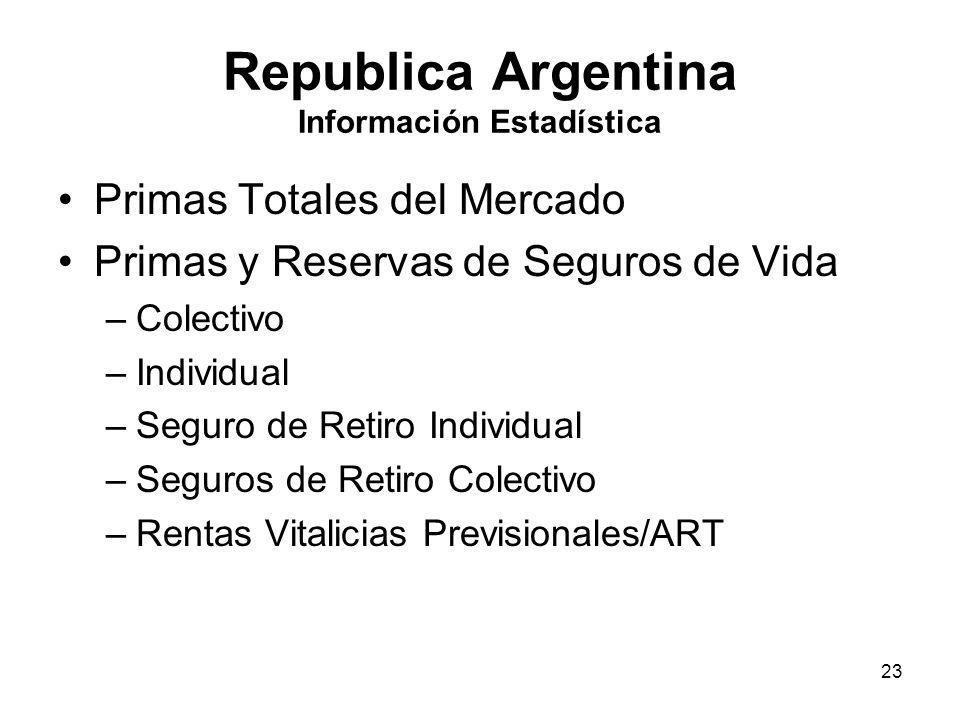 23 Republica Argentina Información Estadística Primas Totales del Mercado Primas y Reservas de Seguros de Vida –Colectivo –Individual –Seguro de Retir