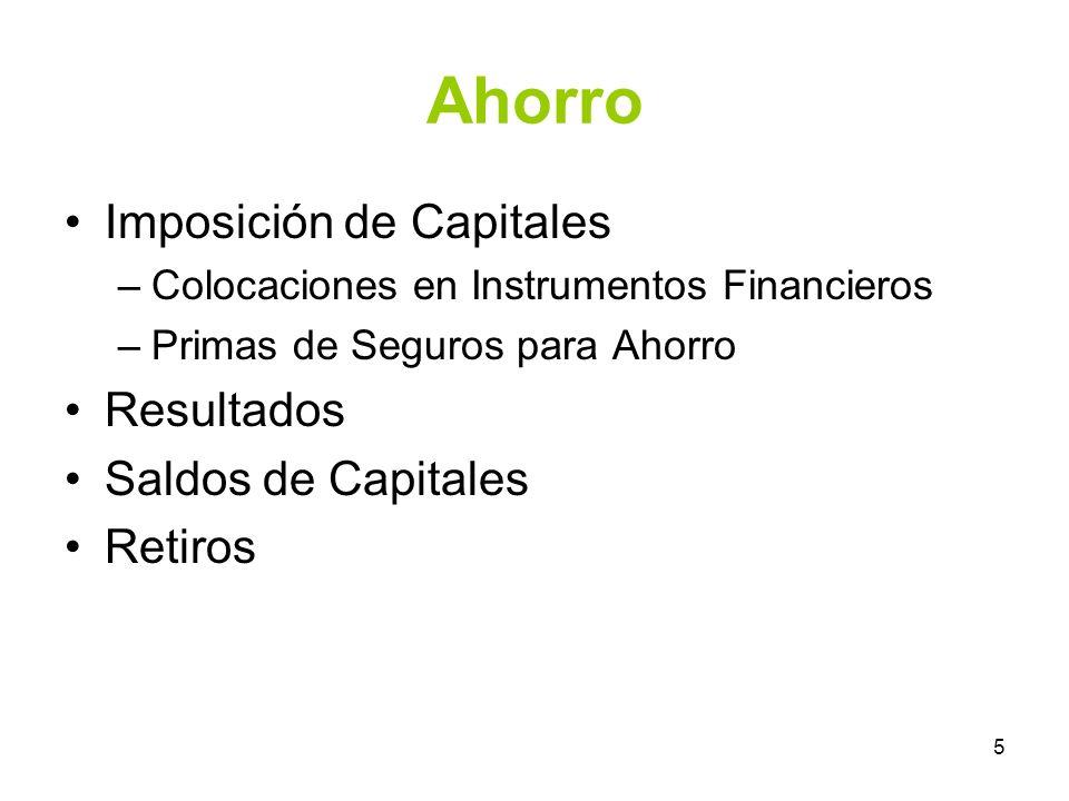 5 Ahorro Imposición de Capitales –Colocaciones en Instrumentos Financieros –Primas de Seguros para Ahorro Resultados Saldos de Capitales Retiros