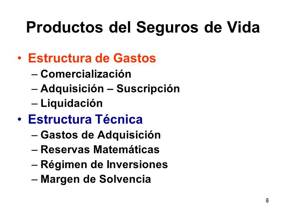 8 Productos del Seguros de Vida Estructura de Gastos –Comercialización –Adquisición – Suscripción –Liquidación Estructura Técnica –Gastos de Adquisici