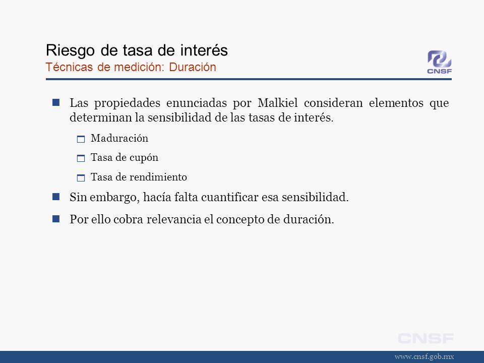 www.cnsf.gob.mx Riesgo de tasa de interés Técnicas de medición: Duración Las propiedades enunciadas por Malkiel consideran elementos que determinan la