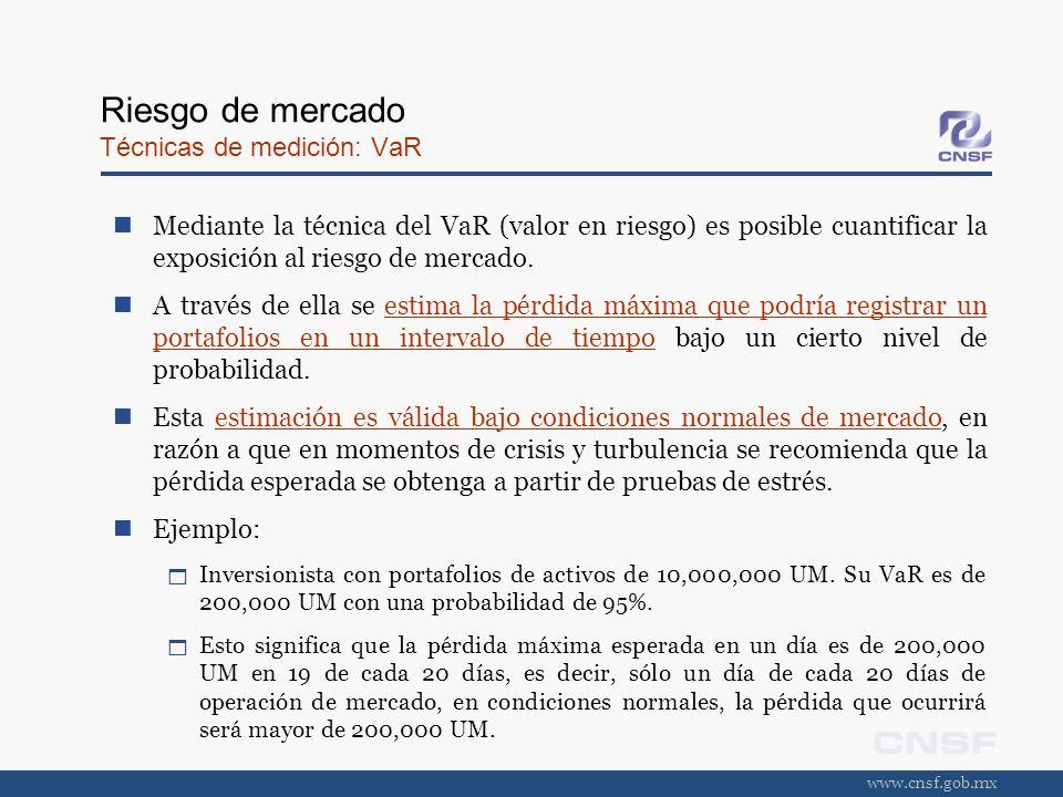 www.cnsf.gob.mx Riesgo de mercado Técnicas de medición: VaR Mediante la técnica del VaR (valor en riesgo) es posible cuantificar la exposición al ries