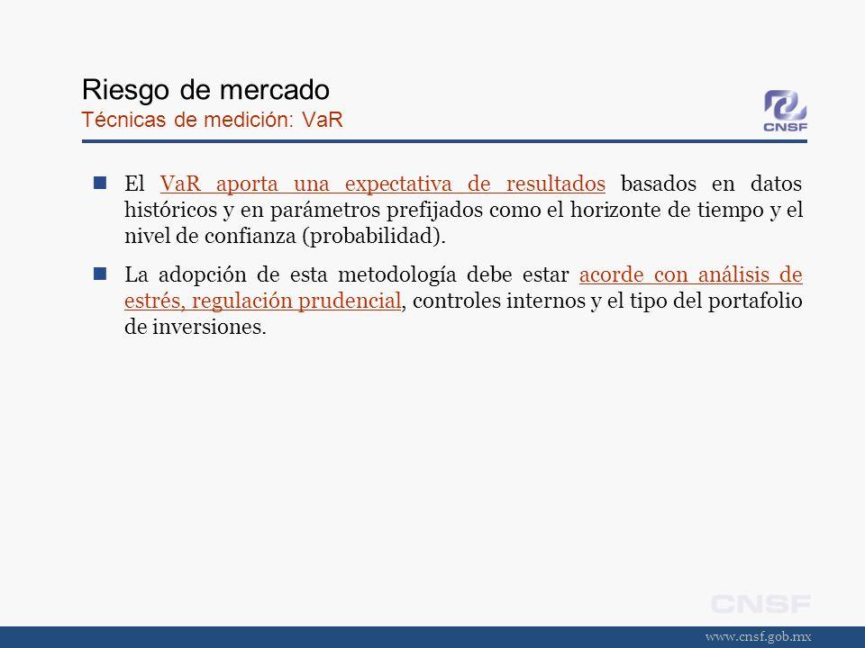 www.cnsf.gob.mx Riesgo de mercado Técnicas de medición: VaR El VaR aporta una expectativa de resultados basados en datos históricos y en parámetros pr
