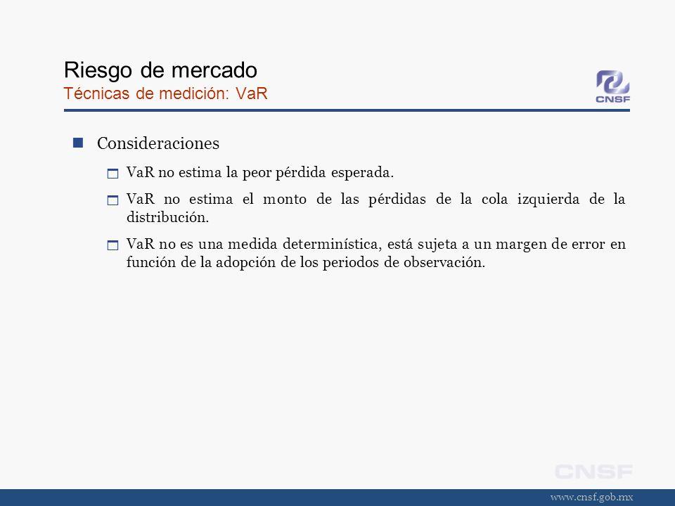 www.cnsf.gob.mx Riesgo de mercado Técnicas de medición: VaR Consideraciones VaR no estima la peor pérdida esperada. VaR no estima el monto de las pérd