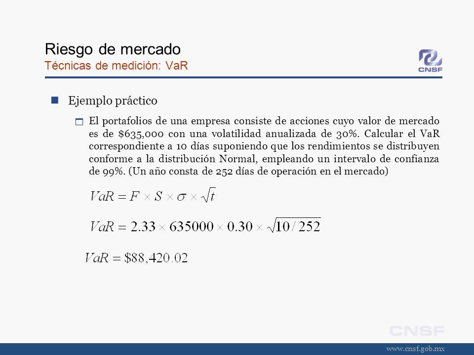 www.cnsf.gob.mx Riesgo de mercado Técnicas de medición: VaR Ejemplo práctico El portafolios de una empresa consiste de acciones cuyo valor de mercado