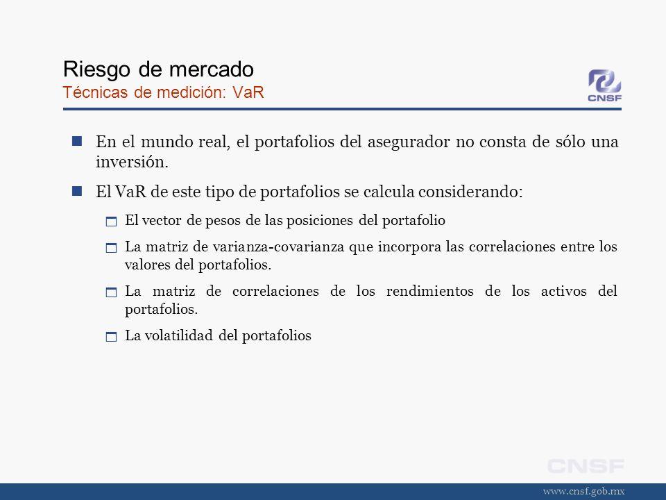 www.cnsf.gob.mx Riesgo de mercado Técnicas de medición: VaR En el mundo real, el portafolios del asegurador no consta de sólo una inversión. El VaR de