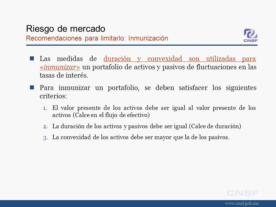 www.cnsf.gob.mx Riesgo de mercado Recomendaciones para limitarlo: Inmunización Las medidas de duración y convexidad son utilizadas para «inmunizar» un