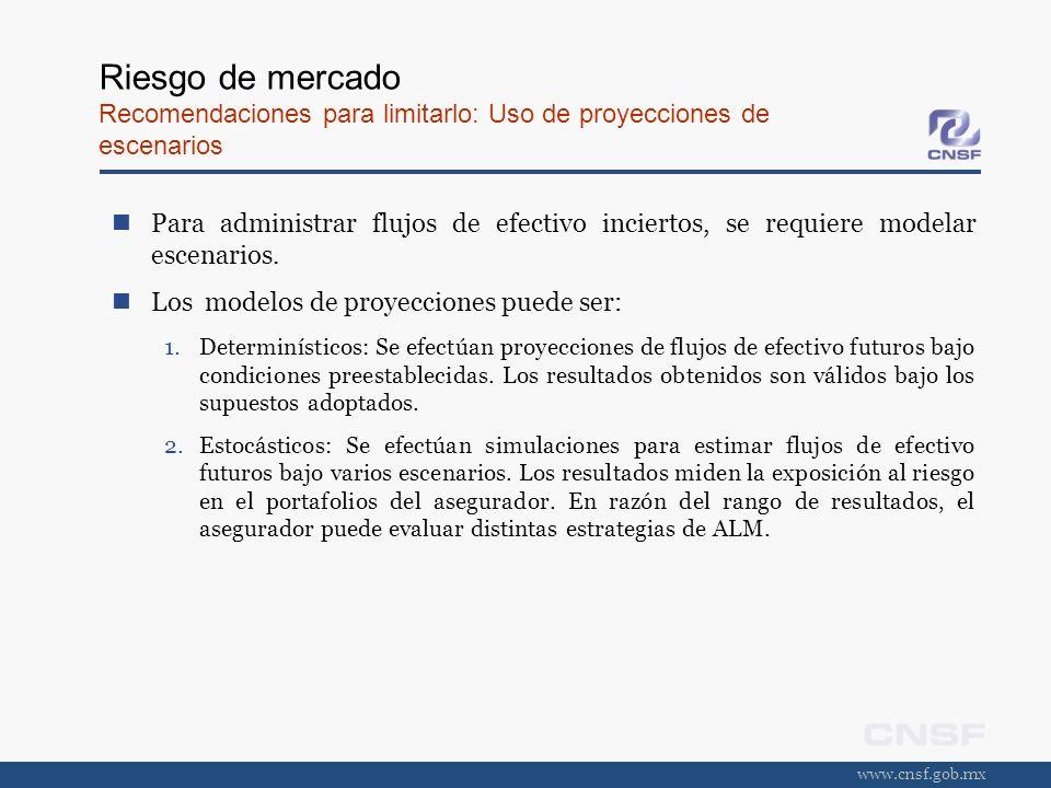 www.cnsf.gob.mx Riesgo de mercado Recomendaciones para limitarlo: Uso de proyecciones de escenarios Para administrar flujos de efectivo inciertos, se