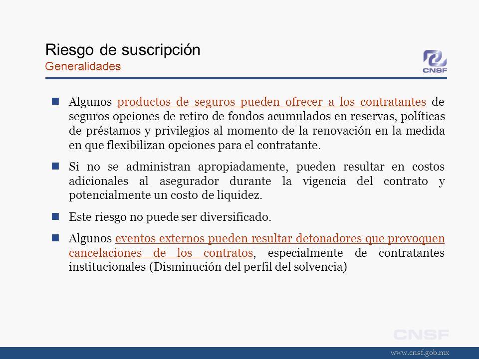 www.cnsf.gob.mx Riesgo de suscripción Generalidades Algunos productos de seguros pueden ofrecer a los contratantes de seguros opciones de retiro de fo