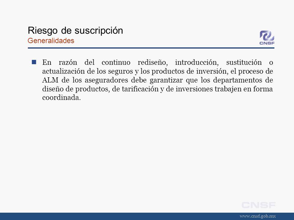 www.cnsf.gob.mx Riesgo de suscripción Generalidades En razón del continuo rediseño, introducción, sustitución o actualización de los seguros y los pro