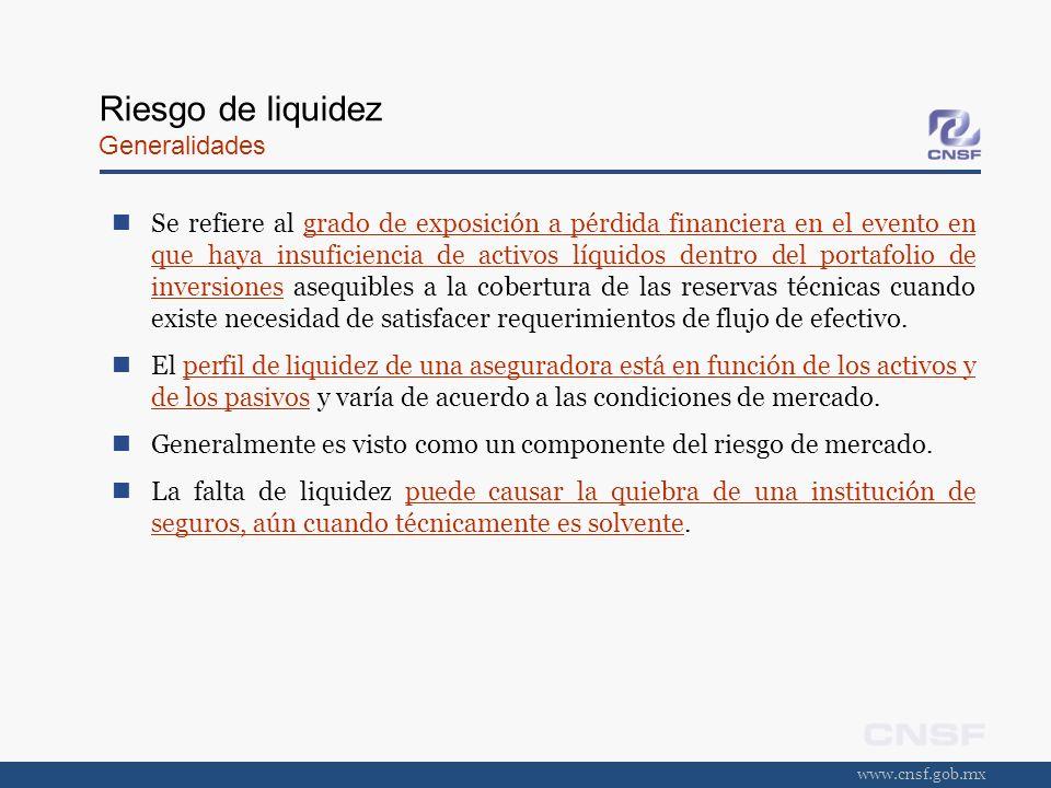 www.cnsf.gob.mx Riesgo de liquidez Generalidades Se refiere al grado de exposición a pérdida financiera en el evento en que haya insuficiencia de acti