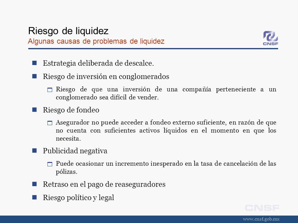 www.cnsf.gob.mx Riesgo de liquidez Algunas causas de problemas de liquidez Estrategia deliberada de descalce. Riesgo de inversión en conglomerados Rie