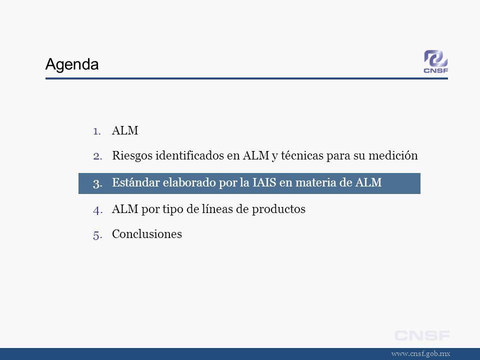 www.cnsf.gob.mx Agenda 1.ALM 2.Riesgos identificados en ALM y técnicas para su medición 3.Estándar elaborado por la IAIS en materia de ALM 4.ALM por t