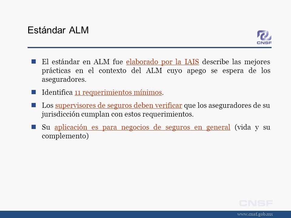 www.cnsf.gob.mx Estándar ALM El estándar en ALM fue elaborado por la IAIS describe las mejores prácticas en el contexto del ALM cuyo apego se espera d