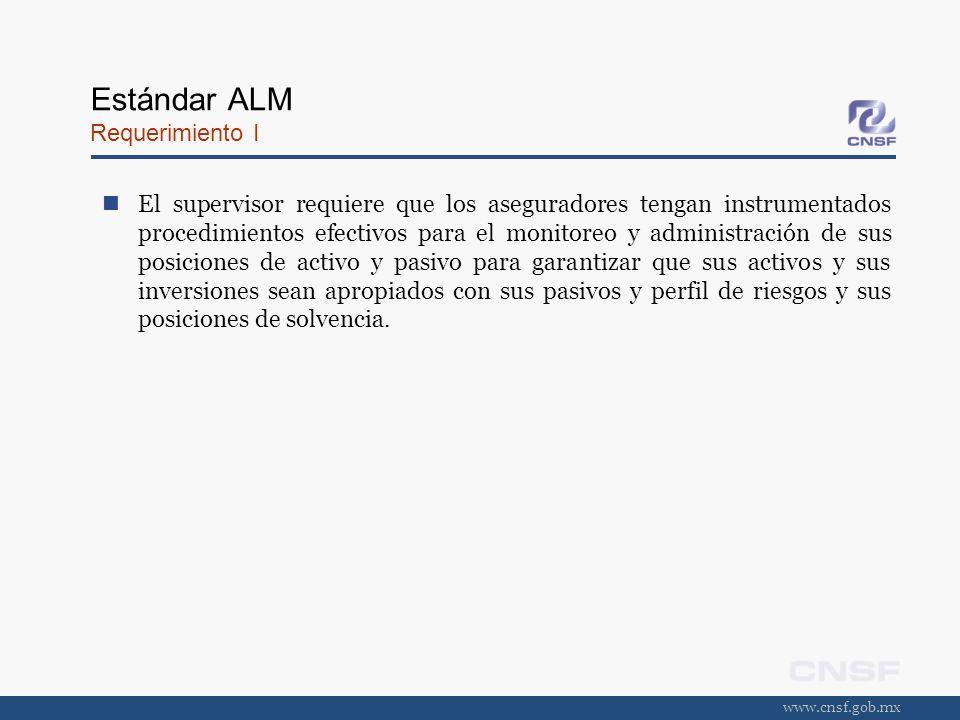 www.cnsf.gob.mx Estándar ALM Requerimiento I El supervisor requiere que los aseguradores tengan instrumentados procedimientos efectivos para el monito