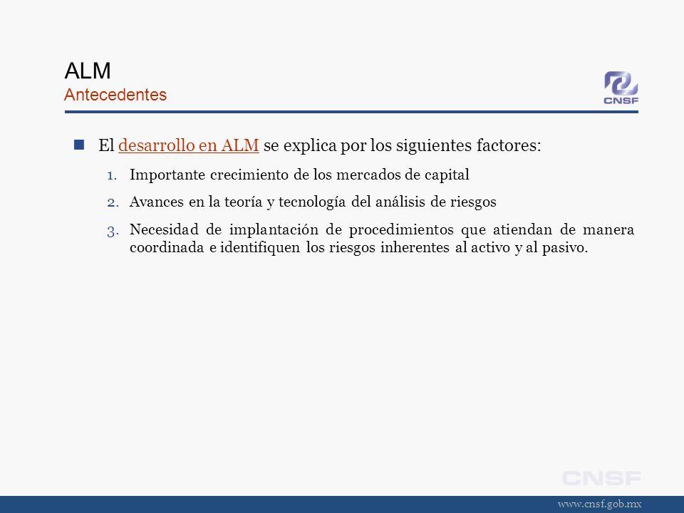 www.cnsf.gob.mx ALM Antecedentes El desarrollo en ALM se explica por los siguientes factores: 1.Importante crecimiento de los mercados de capital 2.Av