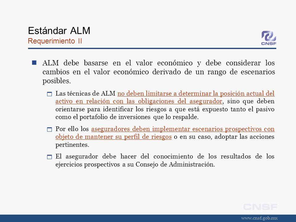 www.cnsf.gob.mx Estándar ALM Requerimiento II ALM debe basarse en el valor económico y debe considerar los cambios en el valor económico derivado de u