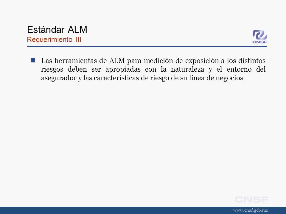 www.cnsf.gob.mx Estándar ALM Requerimiento III Las herramientas de ALM para medición de exposición a los distintos riesgos deben ser apropiadas con la