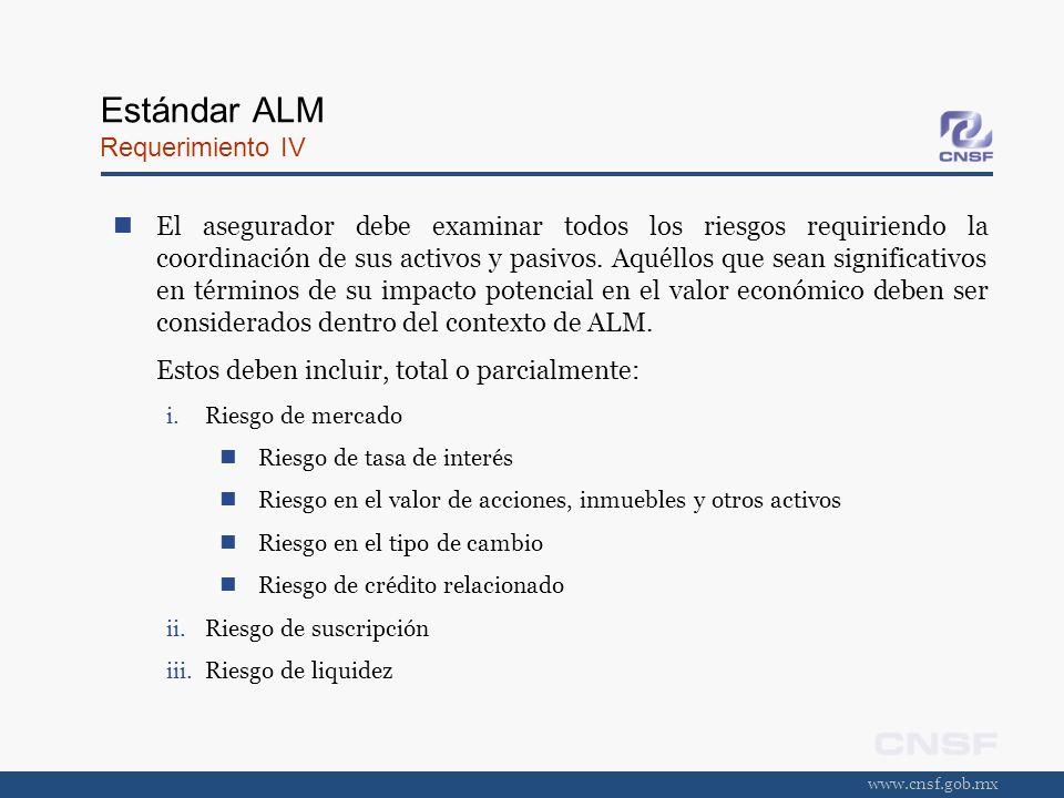 www.cnsf.gob.mx Estándar ALM Requerimiento IV El asegurador debe examinar todos los riesgos requiriendo la coordinación de sus activos y pasivos. Aqué