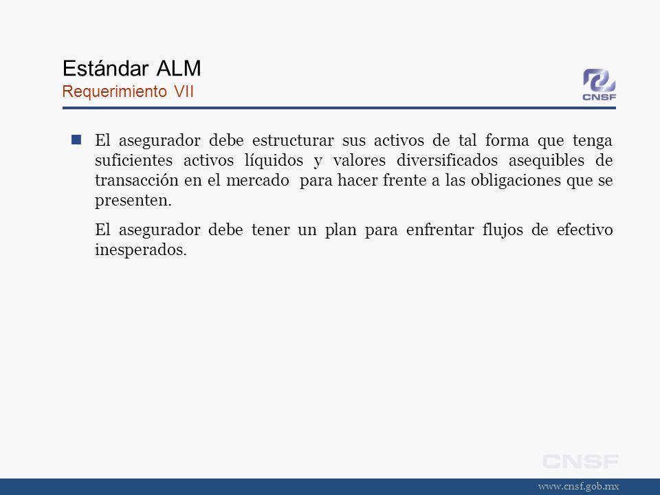 www.cnsf.gob.mx Estándar ALM Requerimiento VII El asegurador debe estructurar sus activos de tal forma que tenga suficientes activos líquidos y valore