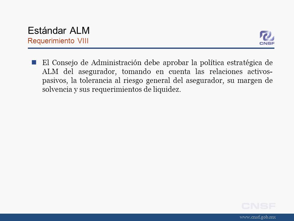 www.cnsf.gob.mx Estándar ALM Requerimiento VIII El Consejo de Administración debe aprobar la política estratégica de ALM del asegurador, tomando en cu
