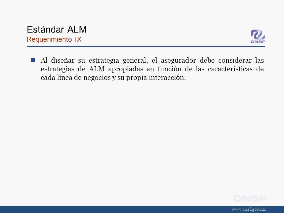 www.cnsf.gob.mx Estándar ALM Requerimiento IX Al diseñar su estrategia general, el asegurador debe considerar las estrategias de ALM apropiadas en fun