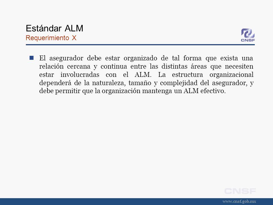 www.cnsf.gob.mx Estándar ALM Requerimiento X El asegurador debe estar organizado de tal forma que exista una relación cercana y continua entre las dis