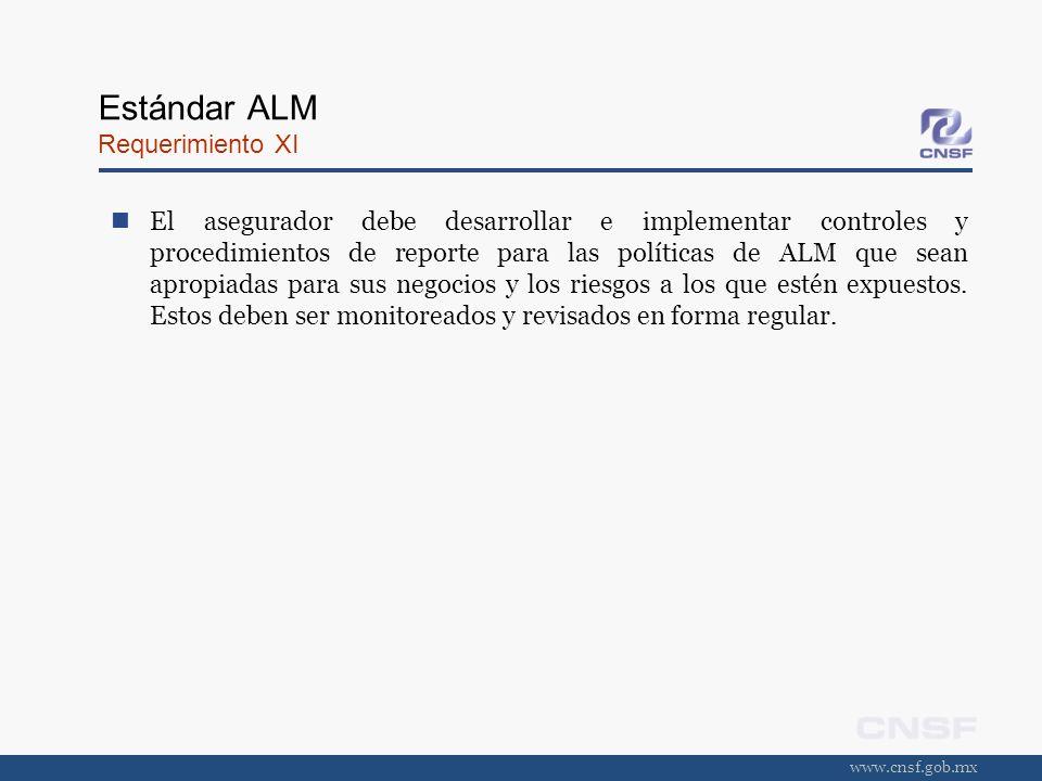 www.cnsf.gob.mx Estándar ALM Requerimiento XI El asegurador debe desarrollar e implementar controles y procedimientos de reporte para las políticas de