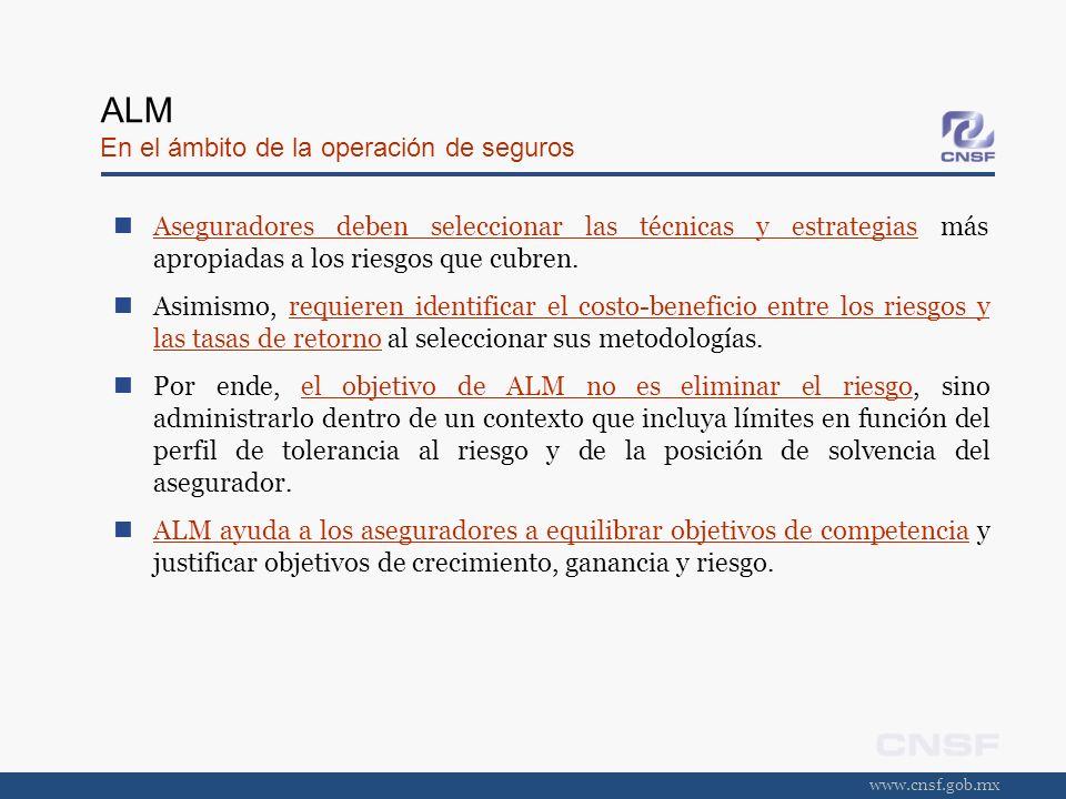 www.cnsf.gob.mx ALM por tipo de líneas de productos Anualidades variables y productos Unit-Link Líneas de productos con un eslabón entre los fondos del contratante y mercados bursátiles, mercados de bonos e índices.
