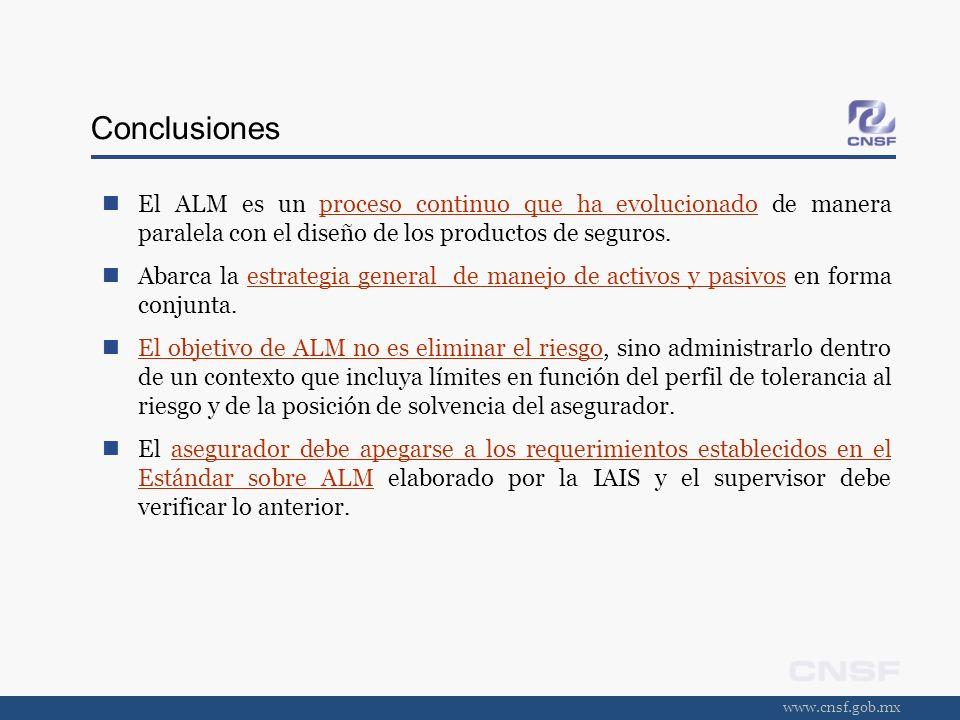 www.cnsf.gob.mx Conclusiones El ALM es un proceso continuo que ha evolucionado de manera paralela con el diseño de los productos de seguros. Abarca la